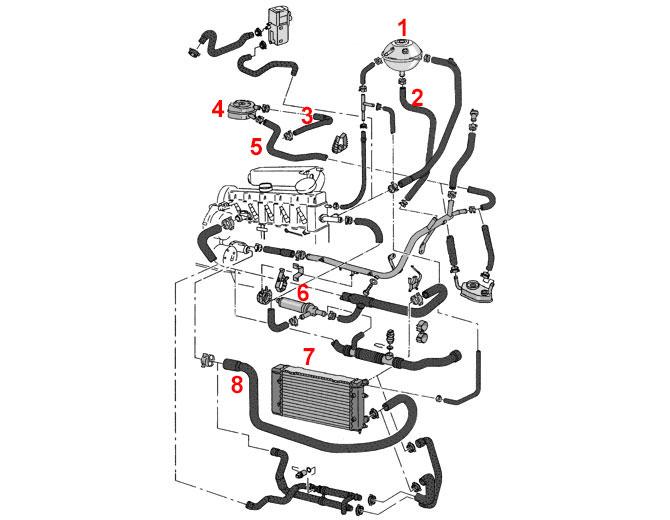 Systeme De Refroidissement 2 4 Et 2 5 Diesel T4 De 1991 2003