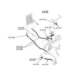 Circuit d'eau 1.6 turbo diesel