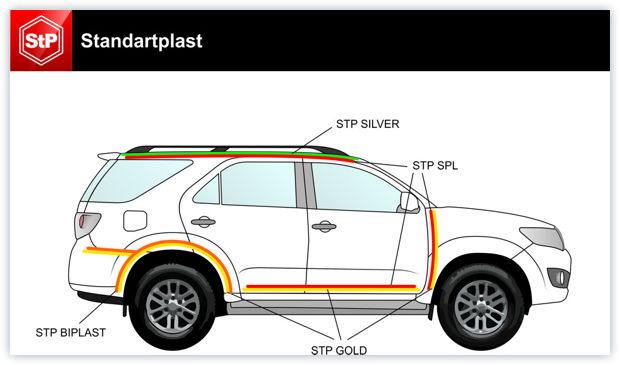 STP standartplast